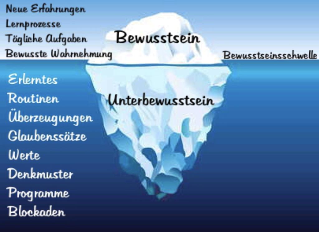 Unterbewusstsein